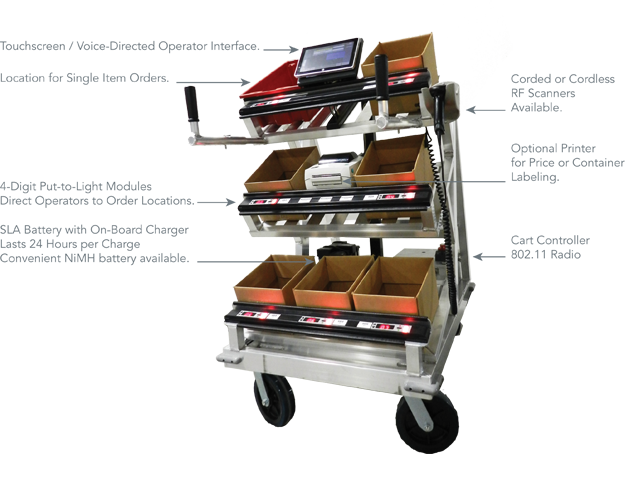 automated wireless warehouse picking cart with ergonomic pick to light, touchscreen, scanner and printer